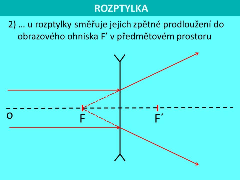 ROZPTYLKA 2) … u rozptylky směřuje jejich zpětné prodloužení do obrazového ohniska F' v předmětovém prostoru.