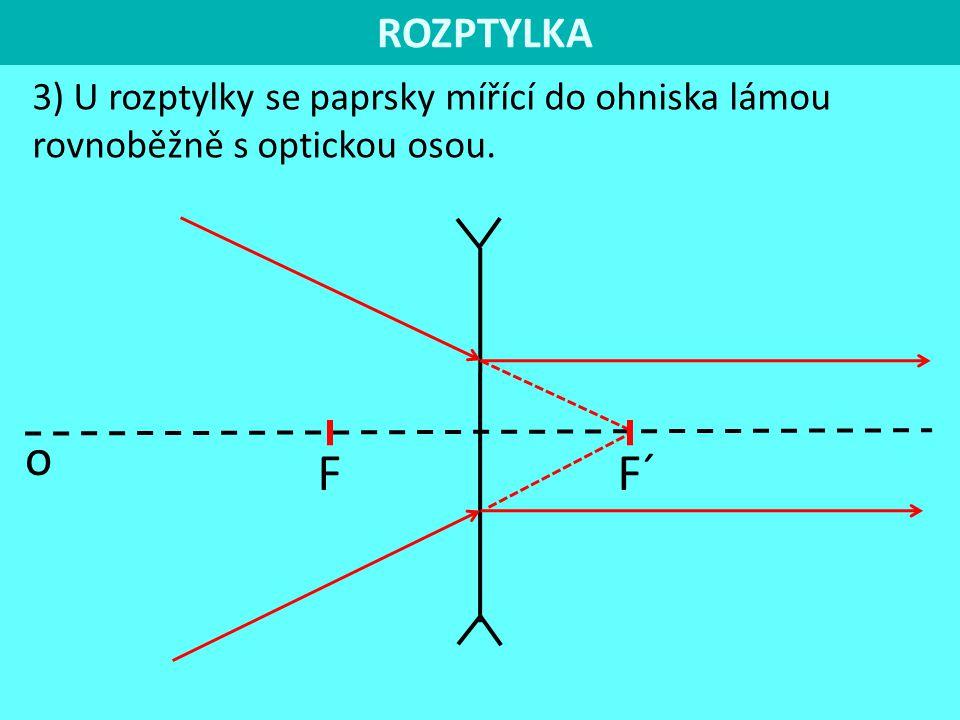 ROZPTYLKA 3) U rozptylky se paprsky mířící do ohniska lámou rovnoběžně s optickou osou. F F´ o