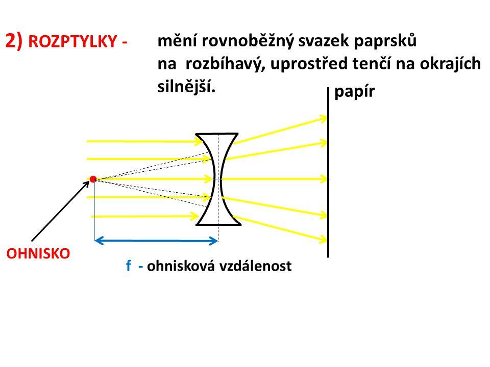 2) ROZPTYLKY - mění rovnoběžný svazek paprsků