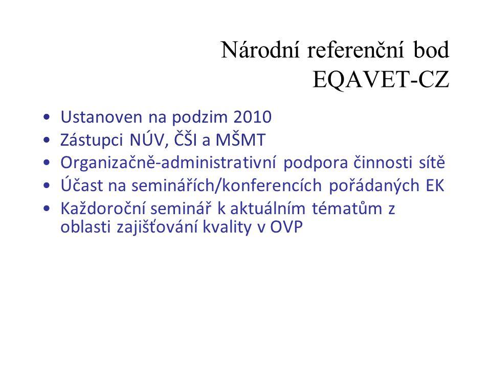 Národní referenční bod EQAVET-CZ