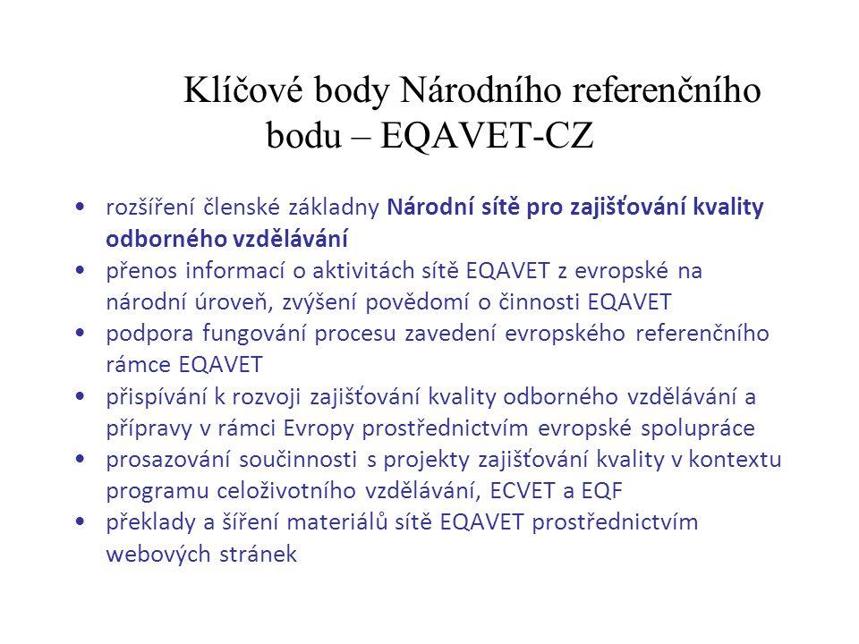 Klíčové body Národního referenčního bodu – EQAVET-CZ