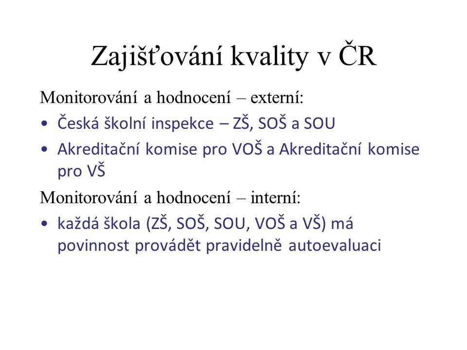 Zajišťování kvality v ČR