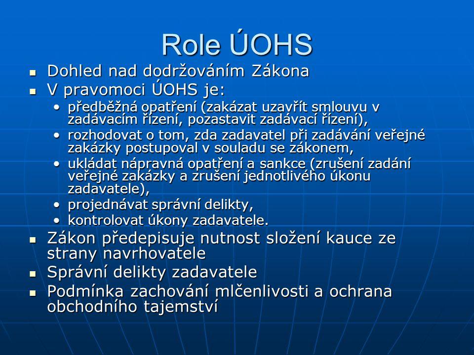 Role ÚOHS Dohled nad dodržováním Zákona V pravomoci ÚOHS je: