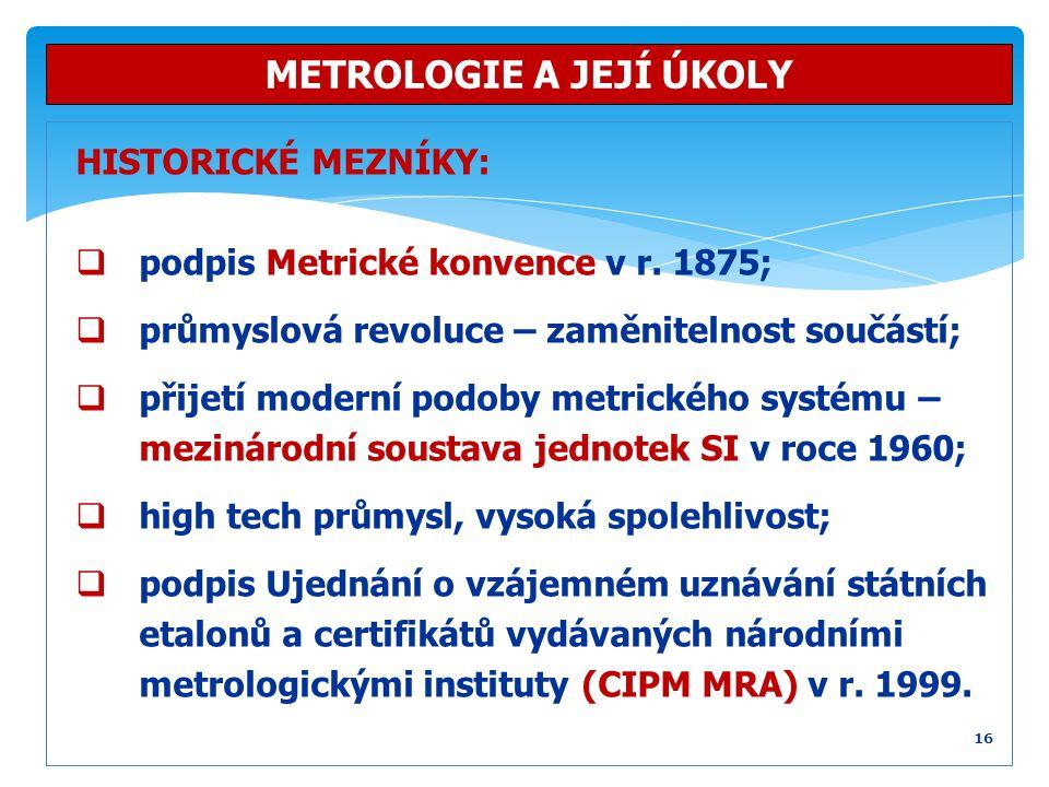 METROLOGIE A JEJÍ ÚKOLY