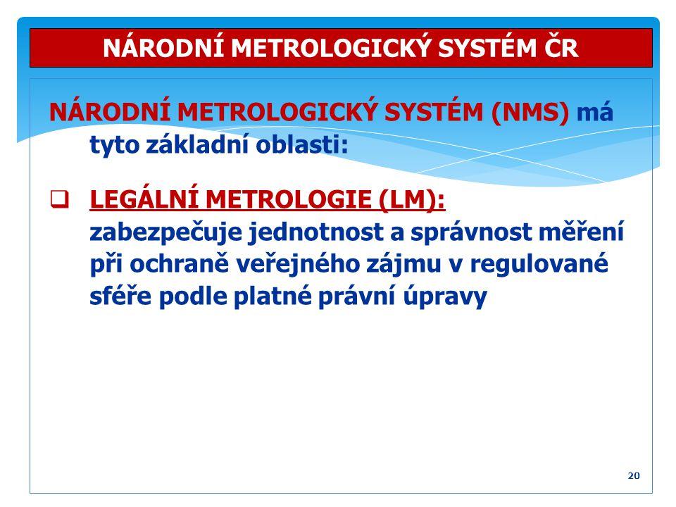 NÁRODNÍ METROLOGICKÝ SYSTÉM ČR