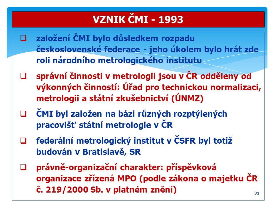 VZNIK ČMI - 1993 založení ČMI bylo důsledkem rozpadu československé federace - jeho úkolem bylo hrát zde roli národního metrologického institutu.