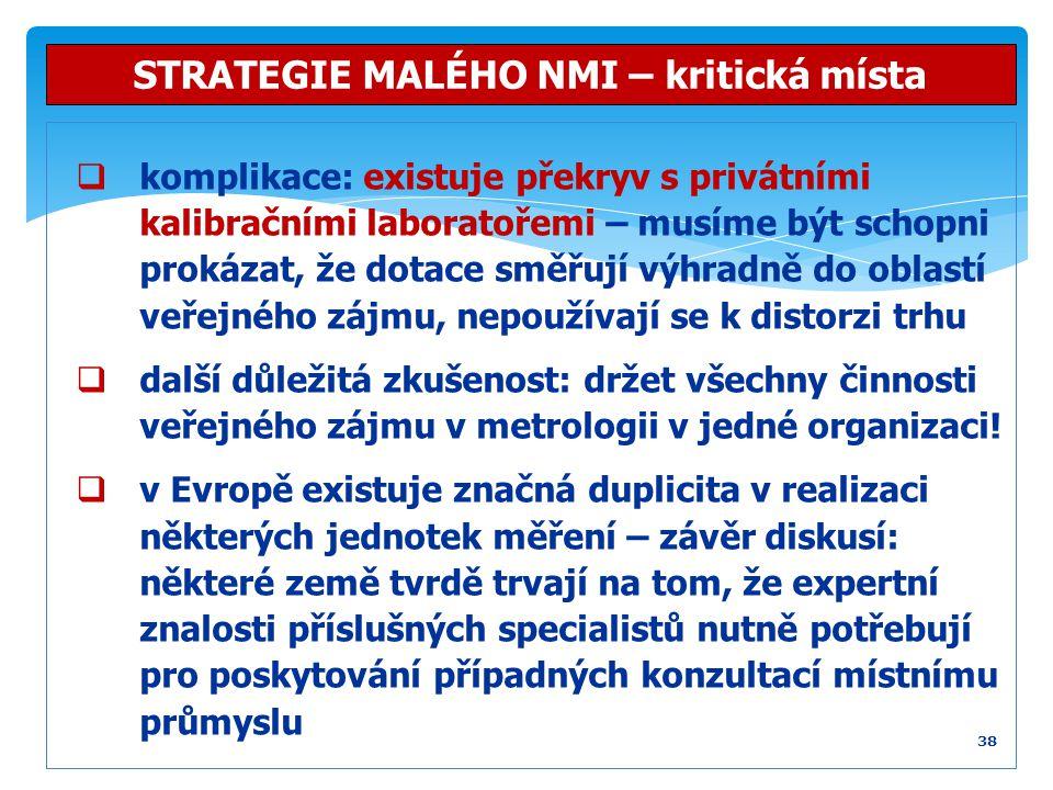 STRATEGIE MALÉHO NMI – kritická místa