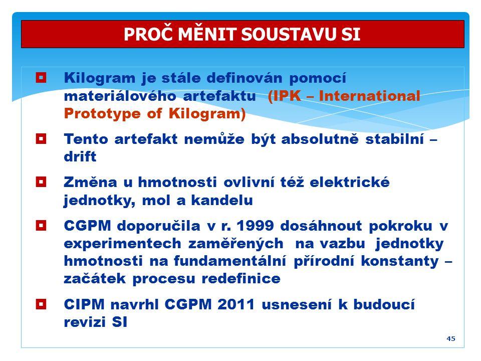 PROČ MĚNIT SOUSTAVU SI Kilogram je stále definován pomocí materiálového artefaktu (IPK – International Prototype of Kilogram)