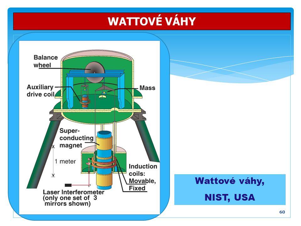 WATTOVÉ VÁHY Wattové váhy, NIST, USA