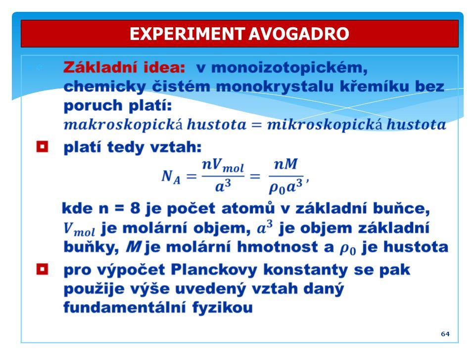 EXPERIMENT AVOGADRO
