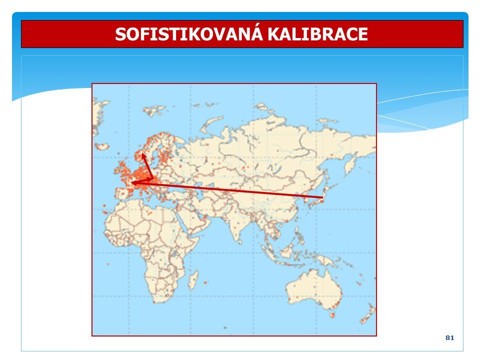 SOFISTIKOVANÁ KALIBRACE