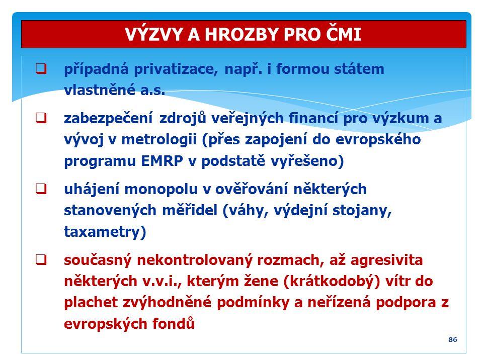 VÝZVY A HROZBY PRO ČMI případná privatizace, např. i formou státem vlastněné a.s.