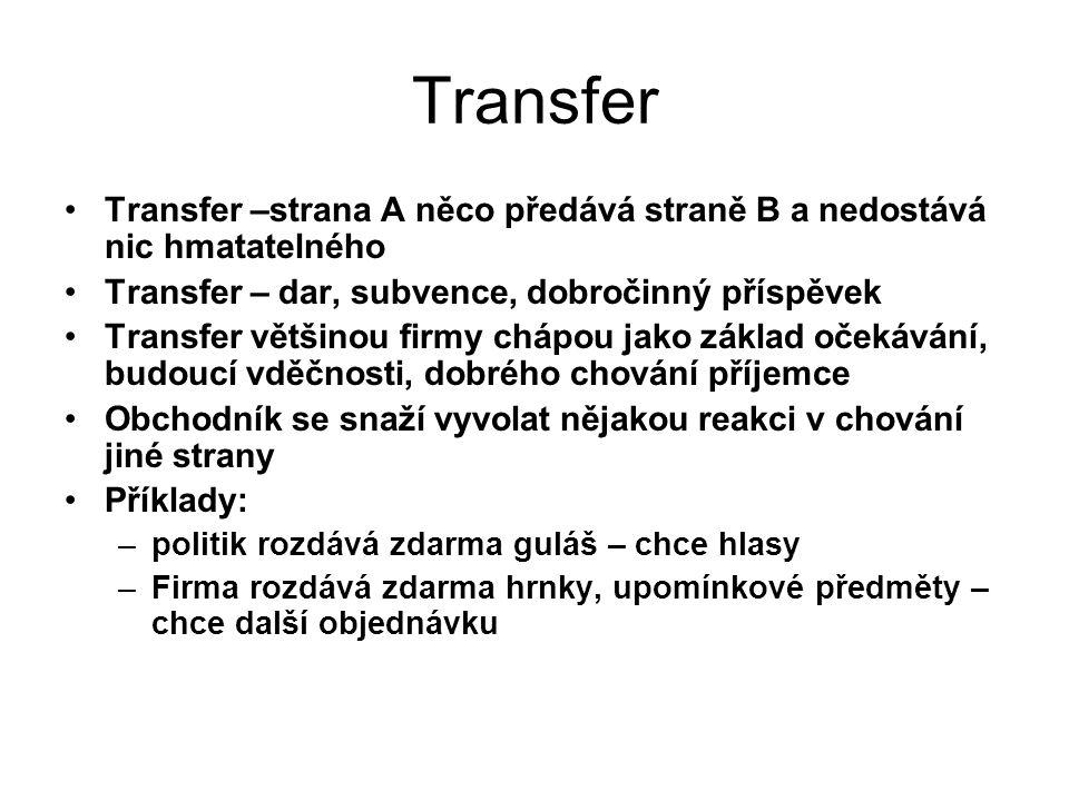 Transfer Transfer –strana A něco předává straně B a nedostává nic hmatatelného. Transfer – dar, subvence, dobročinný příspěvek.