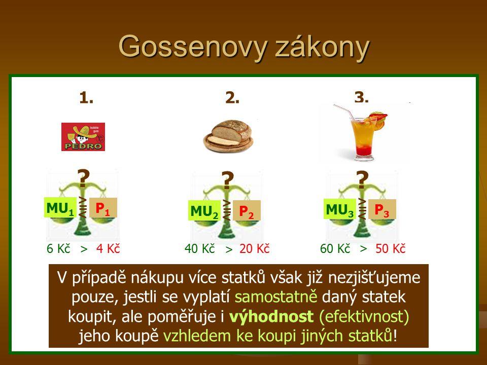 Gossenovy zákony 1. 2. 3. <=> <=>