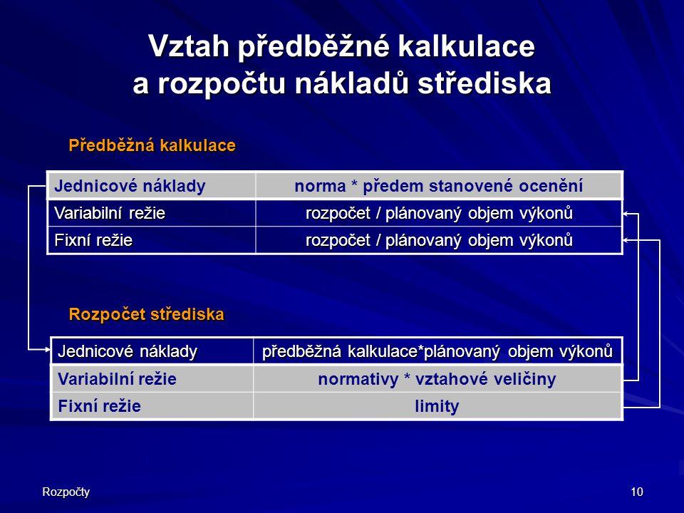 Vztah předběžné kalkulace a rozpočtu nákladů střediska