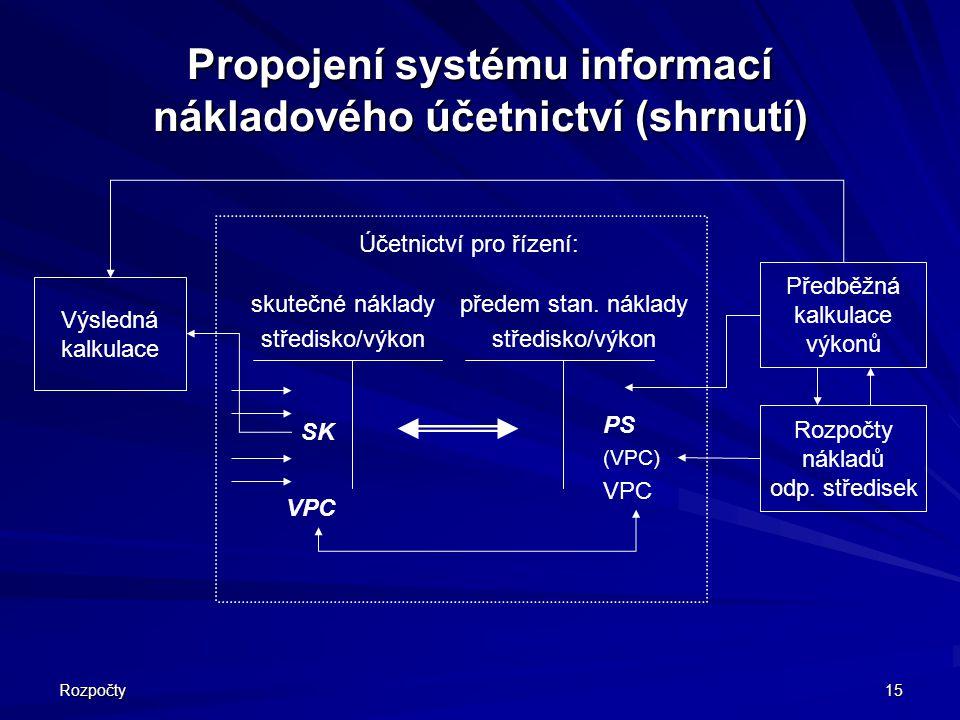 Propojení systému informací nákladového účetnictví (shrnutí)