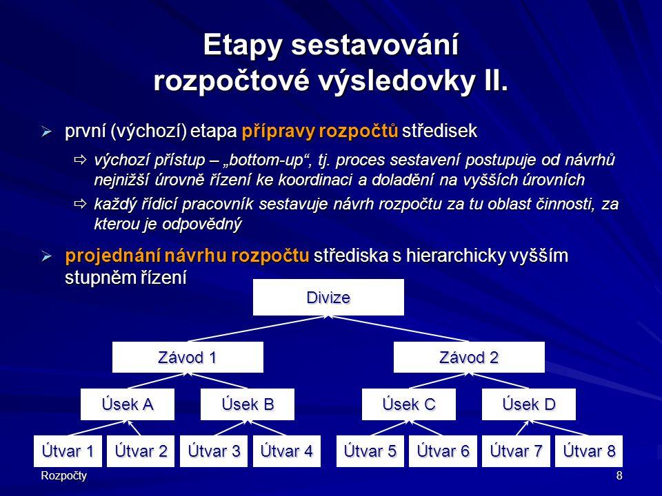 Etapy sestavování rozpočtové výsledovky II.
