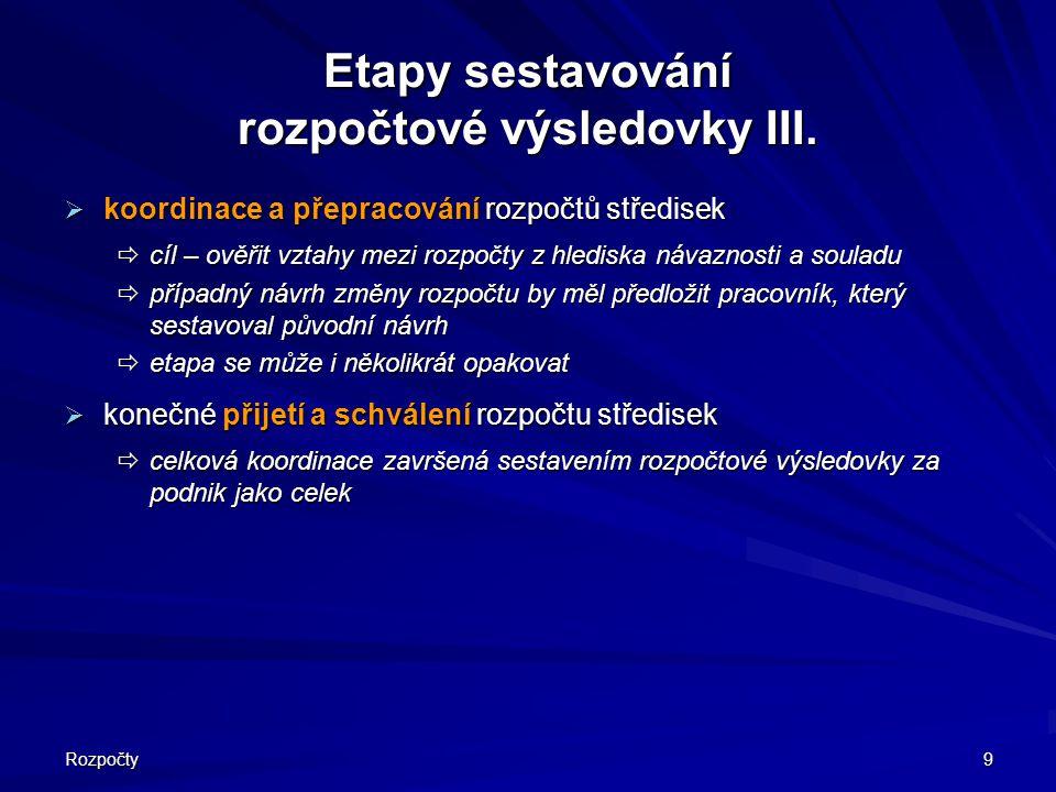 Etapy sestavování rozpočtové výsledovky III.