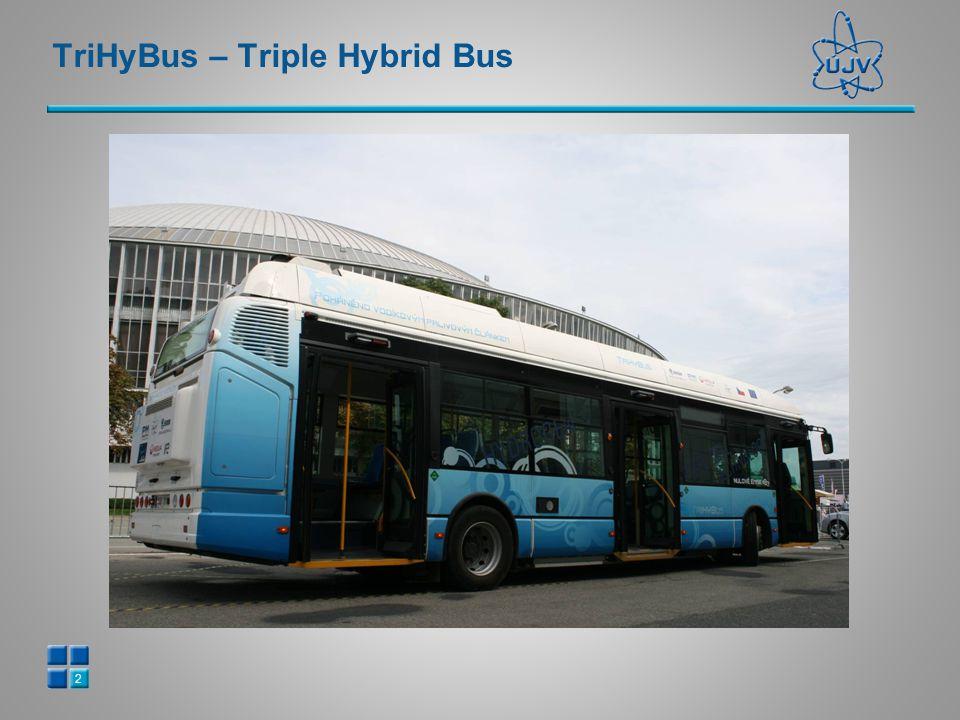 TriHyBus – Triple Hybrid Bus