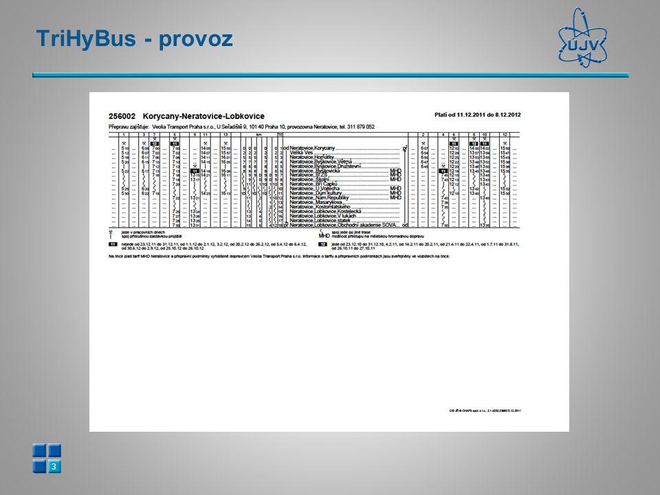 TriHyBus - provoz