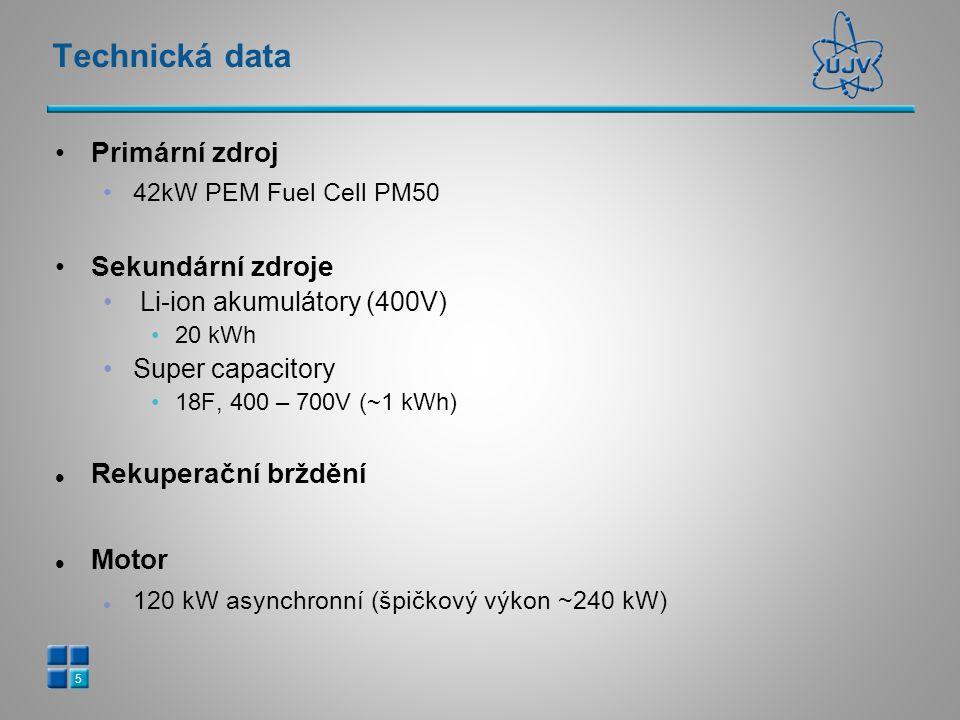 Technická data Primární zdroj Sekundární zdroje Rekuperační brždění