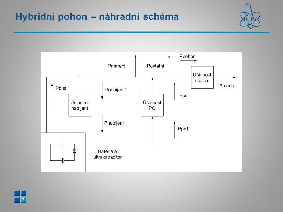 Hybridní pohon – náhradní schéma