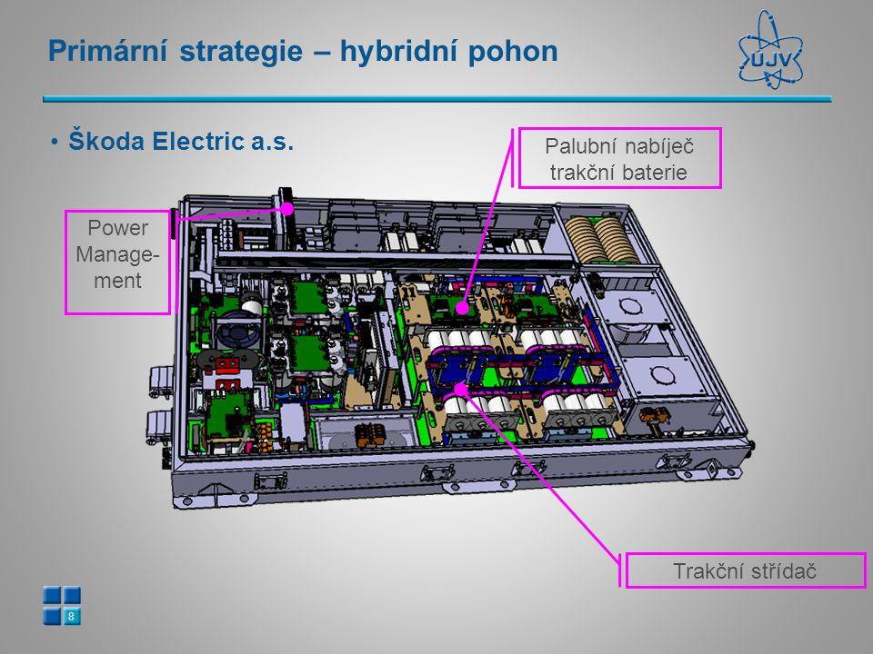 Primární strategie – hybridní pohon