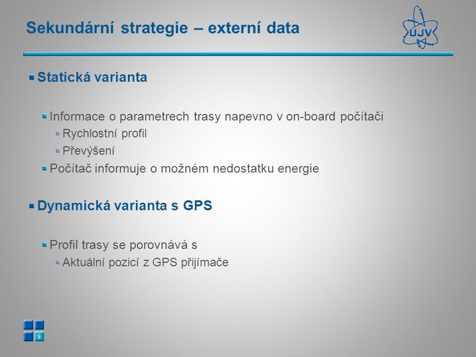 Sekundární strategie – externí data