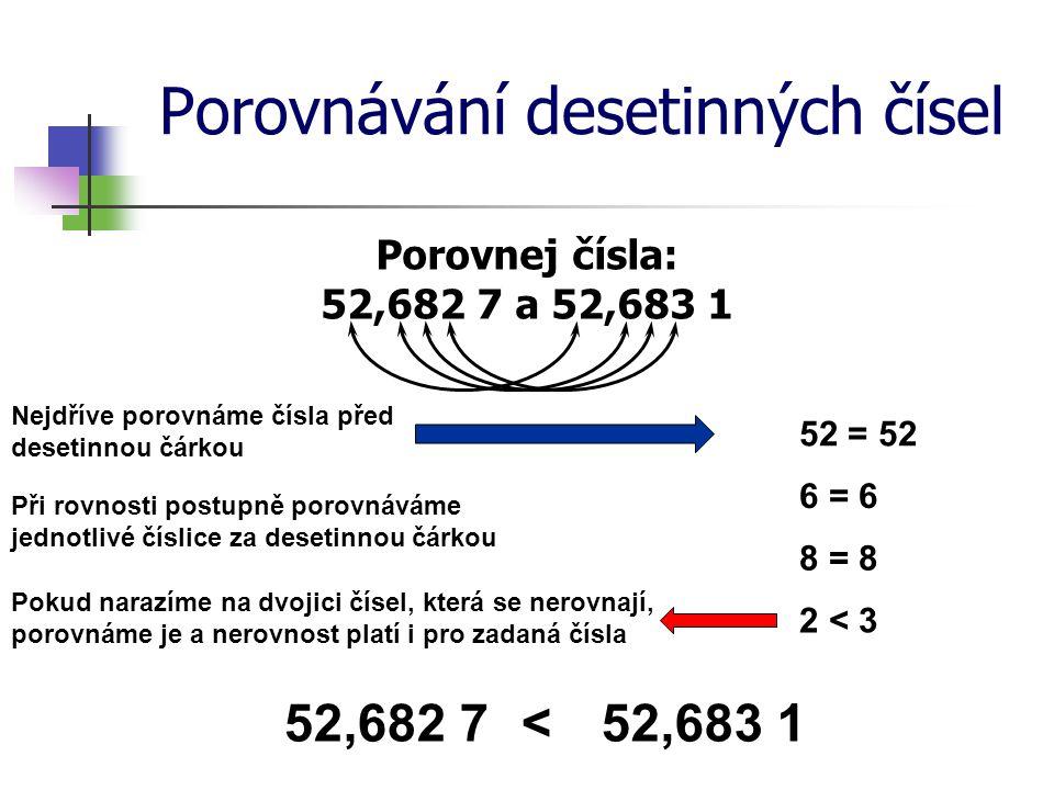 Porovnávání desetinných čísel