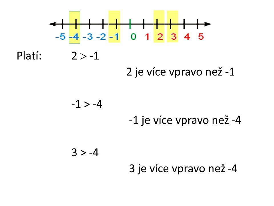 Platí: 2  -1 2 je více vpravo než -1 -1 > -4 -1 je více vpravo než -4 3 > -4 3 je více vpravo než -4