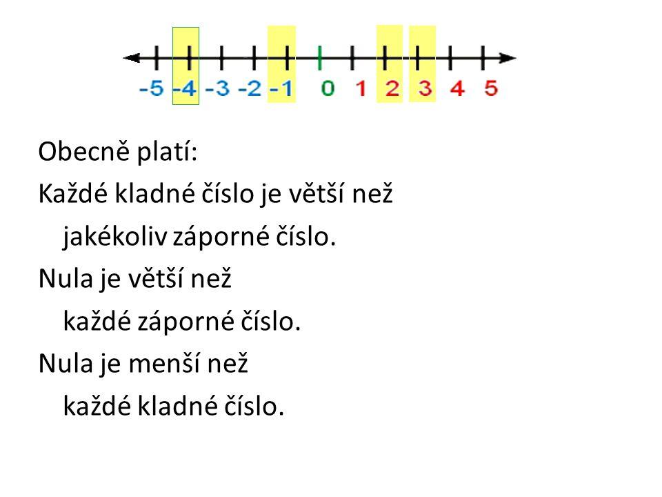 Obecně platí: Každé kladné číslo je větší než jakékoliv záporné číslo