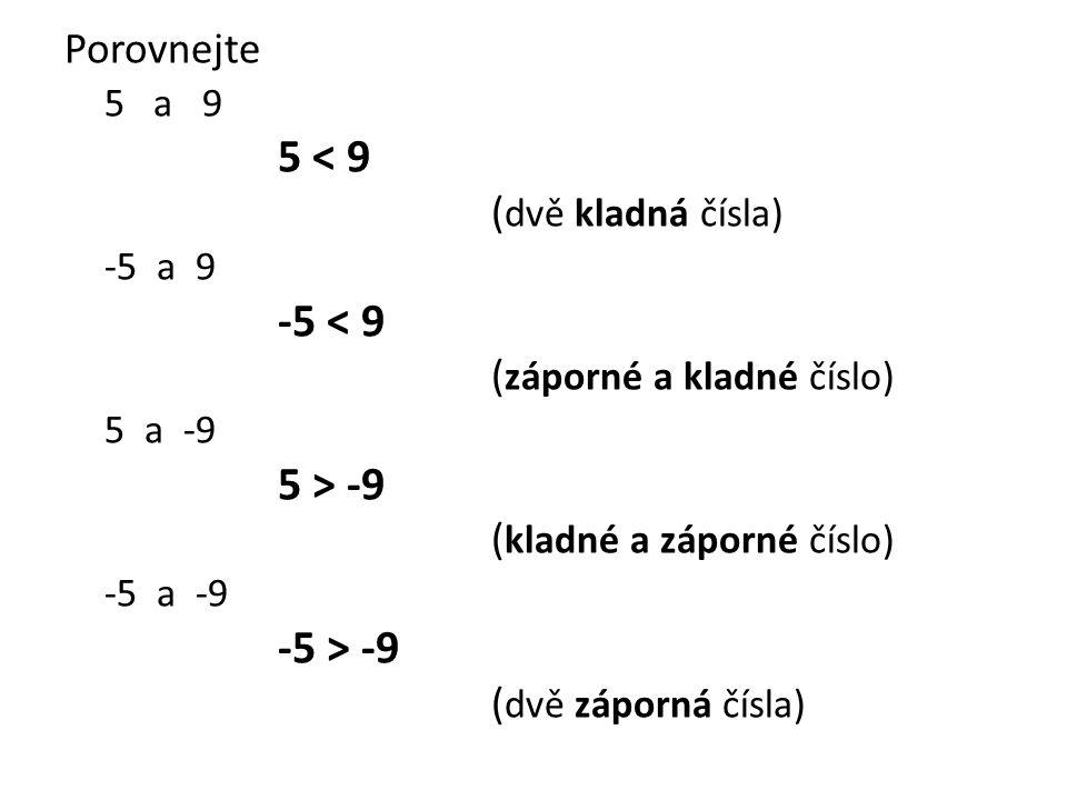 Porovnejte 5 a 9 5 < 9 (dvě kladná čísla) -5 a 9 -5 < 9 (záporné a kladné číslo) 5 a -9 5 > -9 (kladné a záporné číslo) -5 a -9 -5 > -9 (dvě záporná čísla)