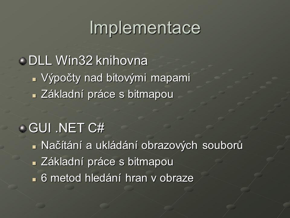 Implementace DLL Win32 knihovna GUI .NET C#