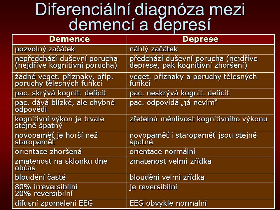 Diferenciální diagnóza mezi demencí a depresí