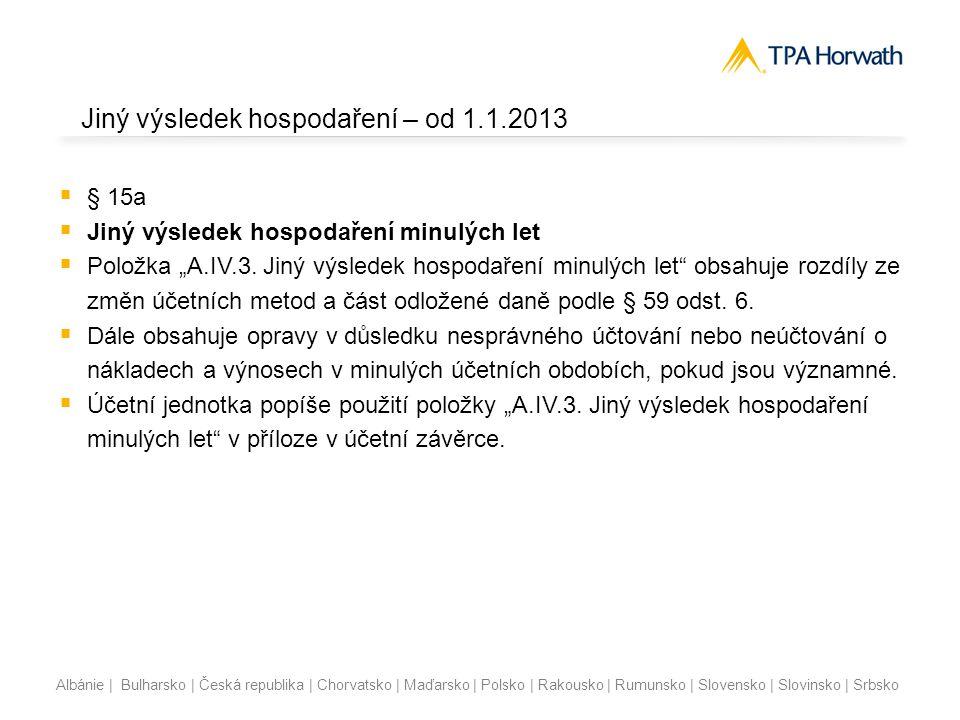 Jiný výsledek hospodaření – od 1.1.2013