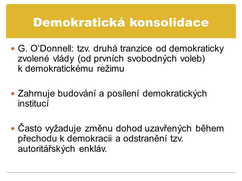 Demokratická konsolidace