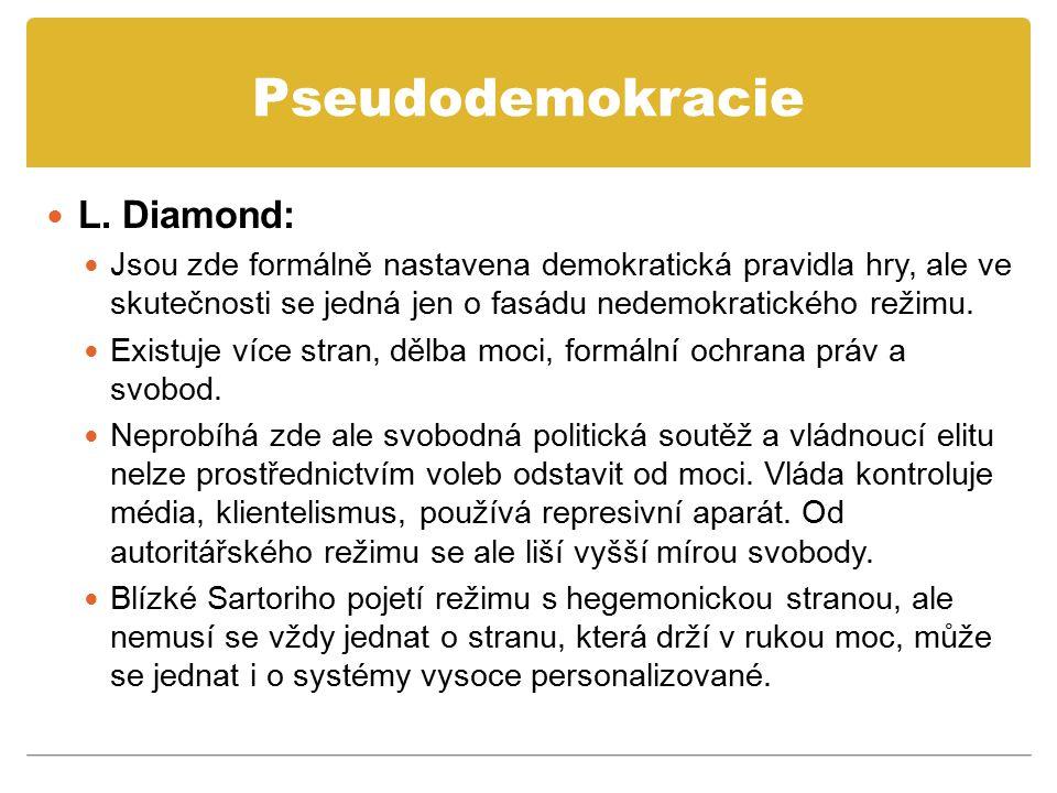 Pseudodemokracie L. Diamond: