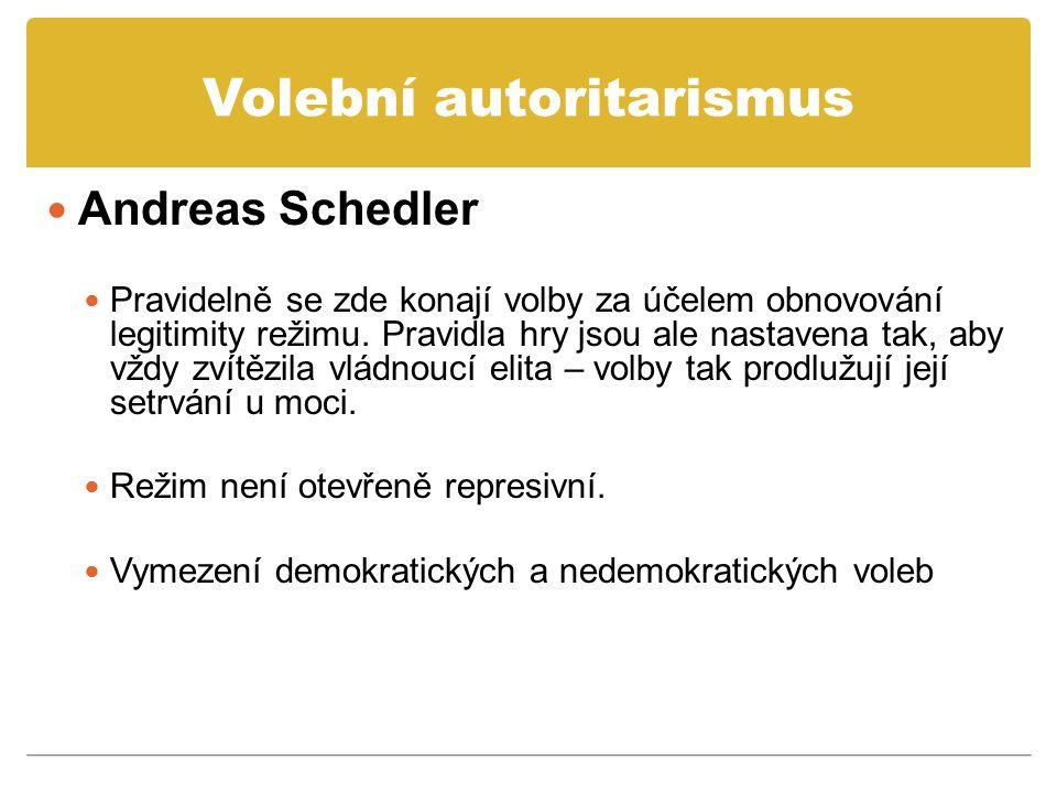 Volební autoritarismus