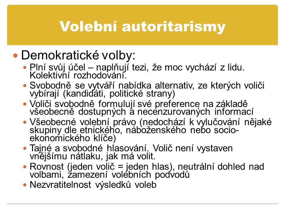 Volební autoritarismy