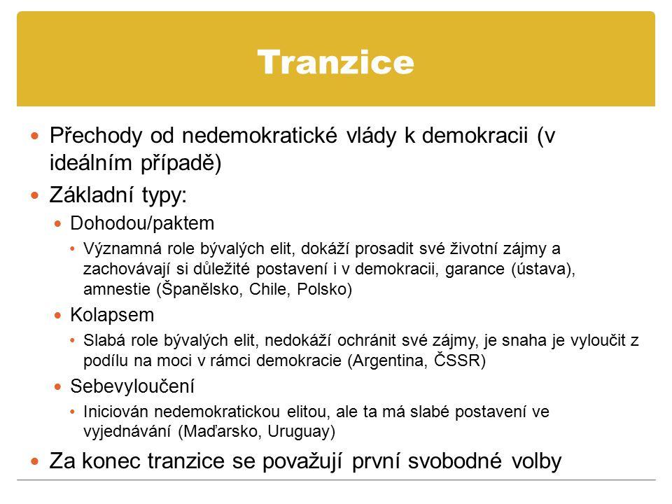 Tranzice Přechody od nedemokratické vlády k demokracii (v ideálním případě) Základní typy: Dohodou/paktem.