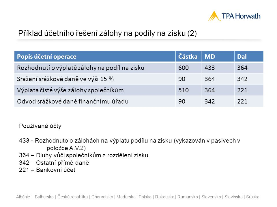 Příklad účetního řešení zálohy na podíly na zisku (2)