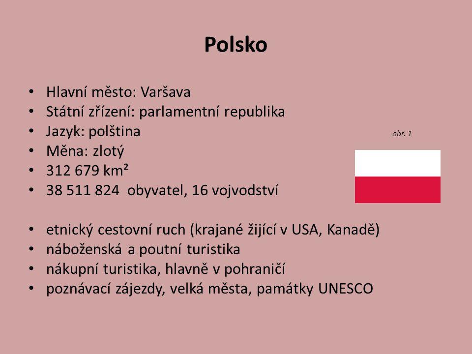 Polsko Hlavní město: Varšava Státní zřízení: parlamentní republika
