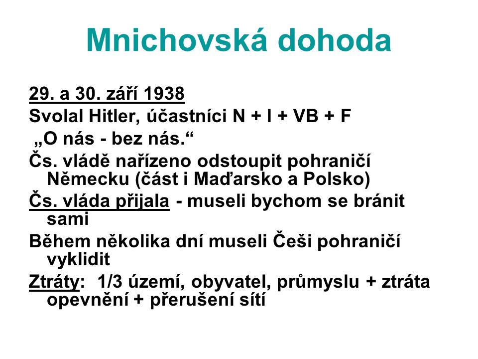 Mnichovská dohoda 29. a 30. září 1938