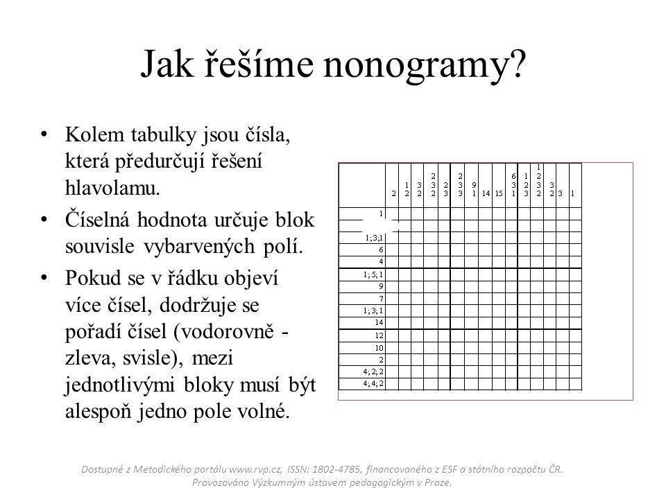 Jak řešíme nonogramy Kolem tabulky jsou čísla, která předurčují řešení hlavolamu. Číselná hodnota určuje blok souvisle vybarvených polí.