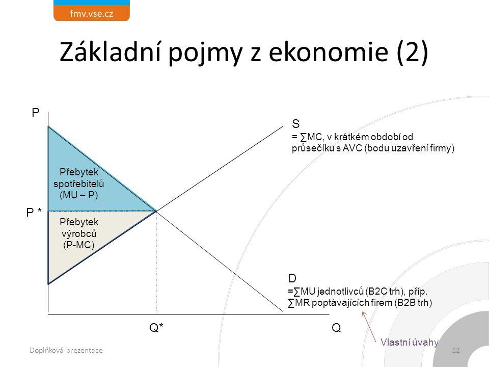 Základní pojmy z ekonomie (2)