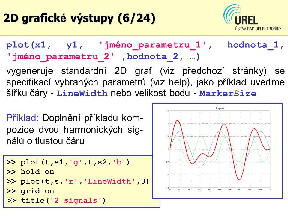 2D grafické výstupy (6/24) plot(x1, y1, jméno_parametru_1 , hodnota_1, jméno_parametru_2 ,hodnota_2, …)