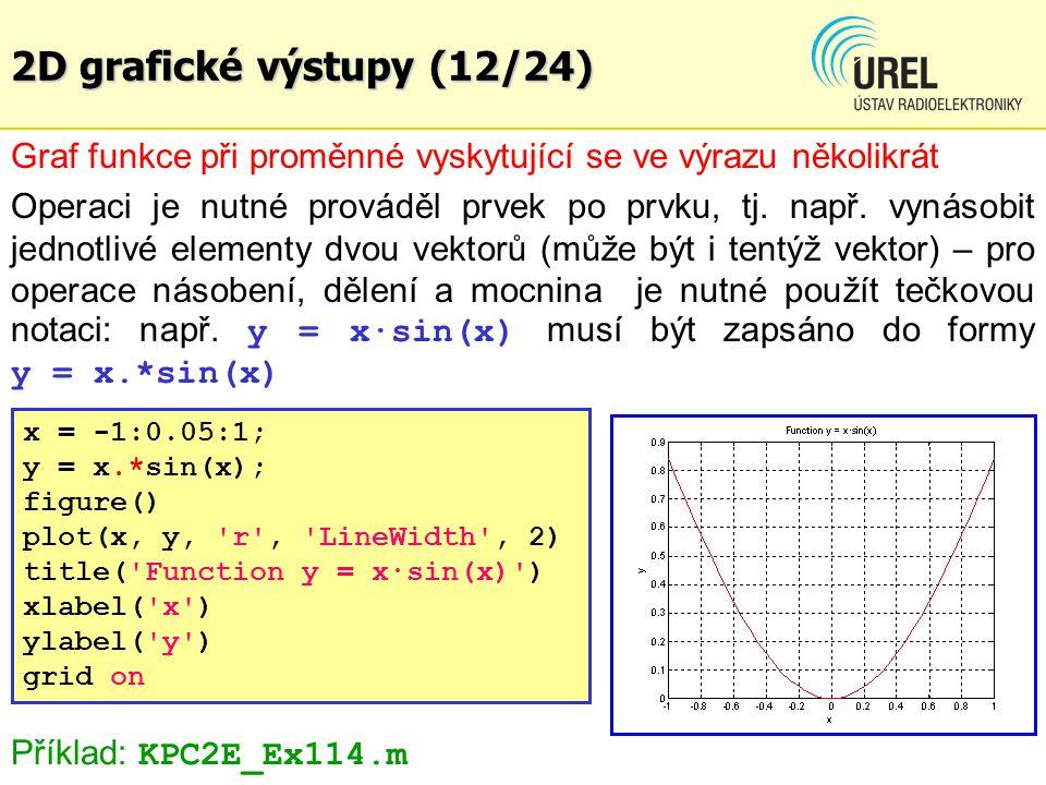 2D grafické výstupy (12/24) Graf funkce při proměnné vyskytující se ve výrazu několikrát.