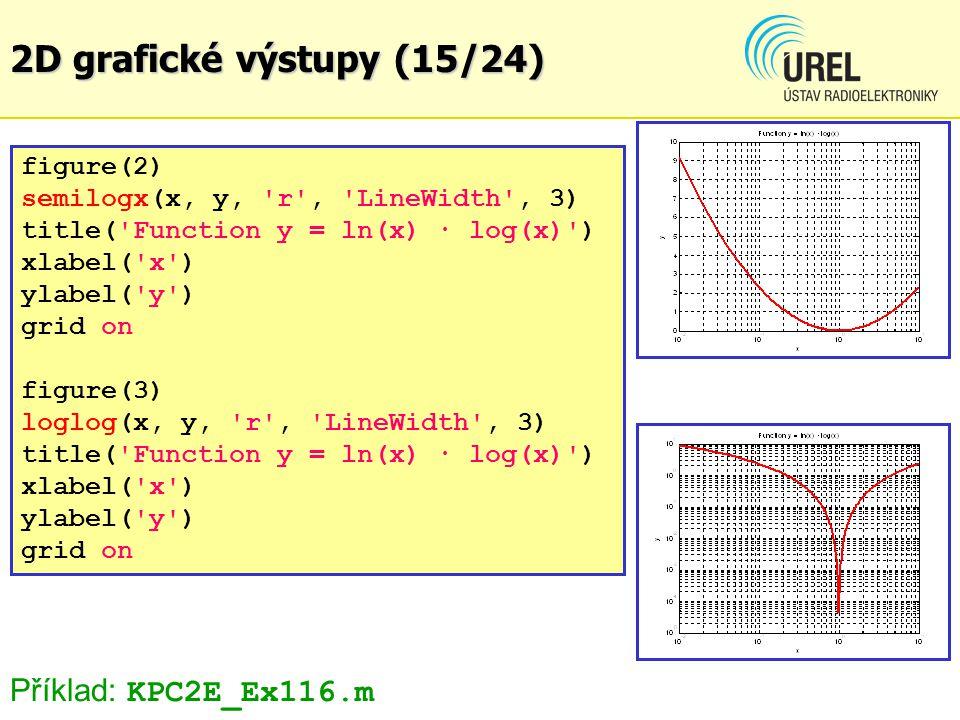 2D grafické výstupy (15/24) Příklad: KPC2E_Ex116.m figure(2)