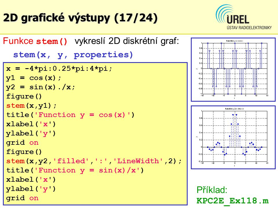 2D grafické výstupy (17/24) Funkce stem() vykreslí 2D diskrétní graf: