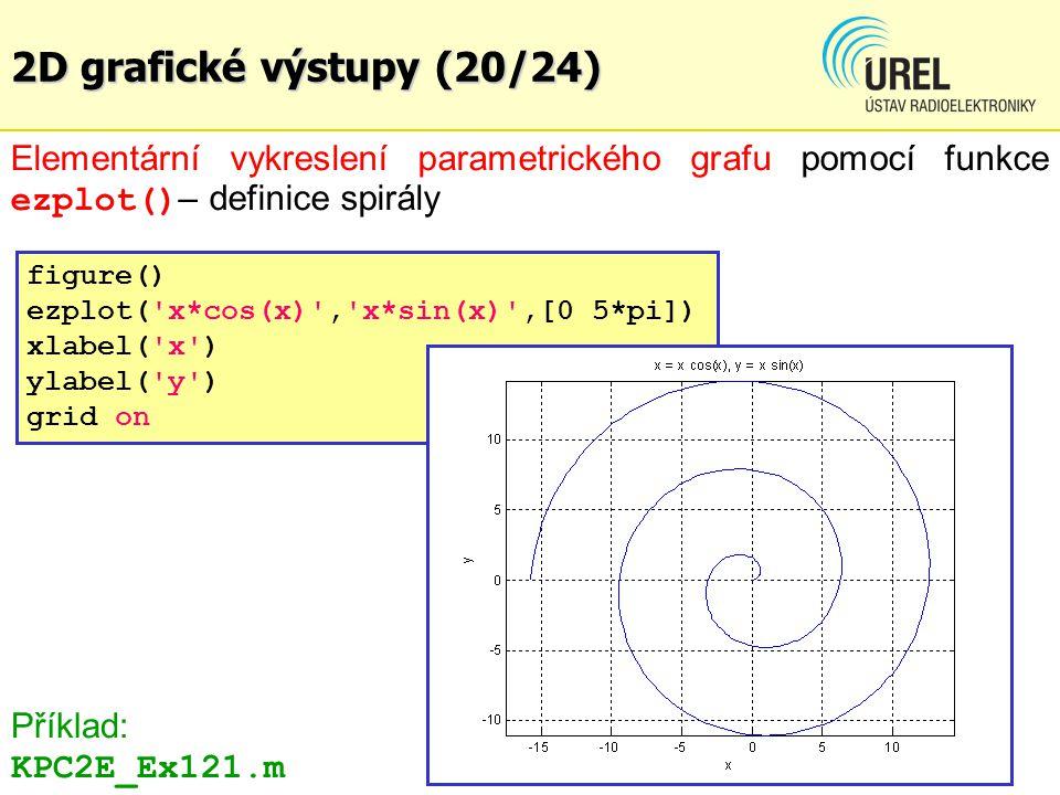 2D grafické výstupy (20/24) Elementární vykreslení parametrického grafu pomocí funkce ezplot()– definice spirály.
